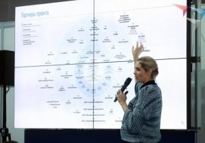 Проект Междисциплинарная многопрофильная олимпиада «Технологическое предпринимательство» получил поддержку АСИ