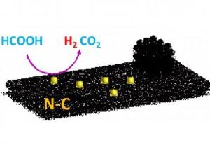 Российские ученые увеличили выработку водорода для получения электроэнергии